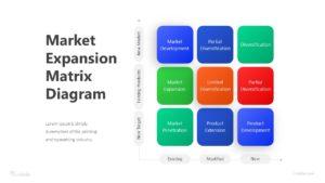Market Expansion Matrix Diagram Infographic Template
