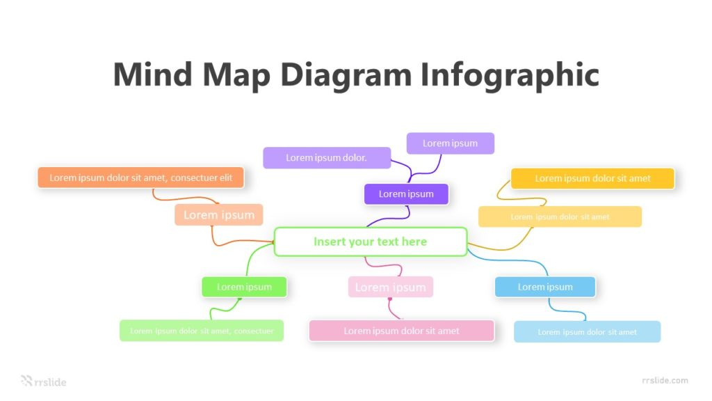 Mind Map Diagram Infographic Template