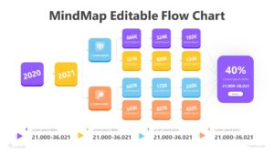 Mind Map Editable Flow Chart Infographic Template