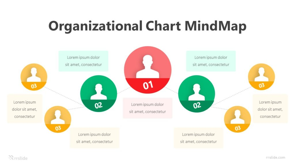 Organizational Chart MindMap Infographic Template