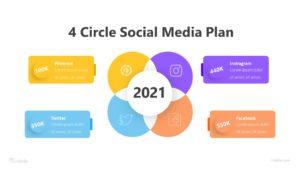 Social Media Plan Infographic Template