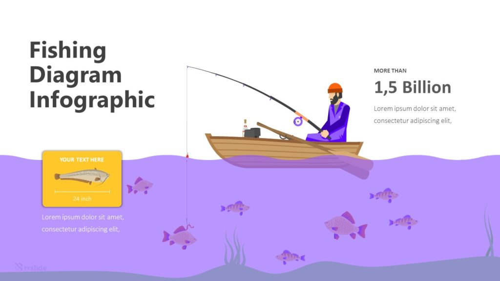 1 Step Fishing Diagram Infographic Template