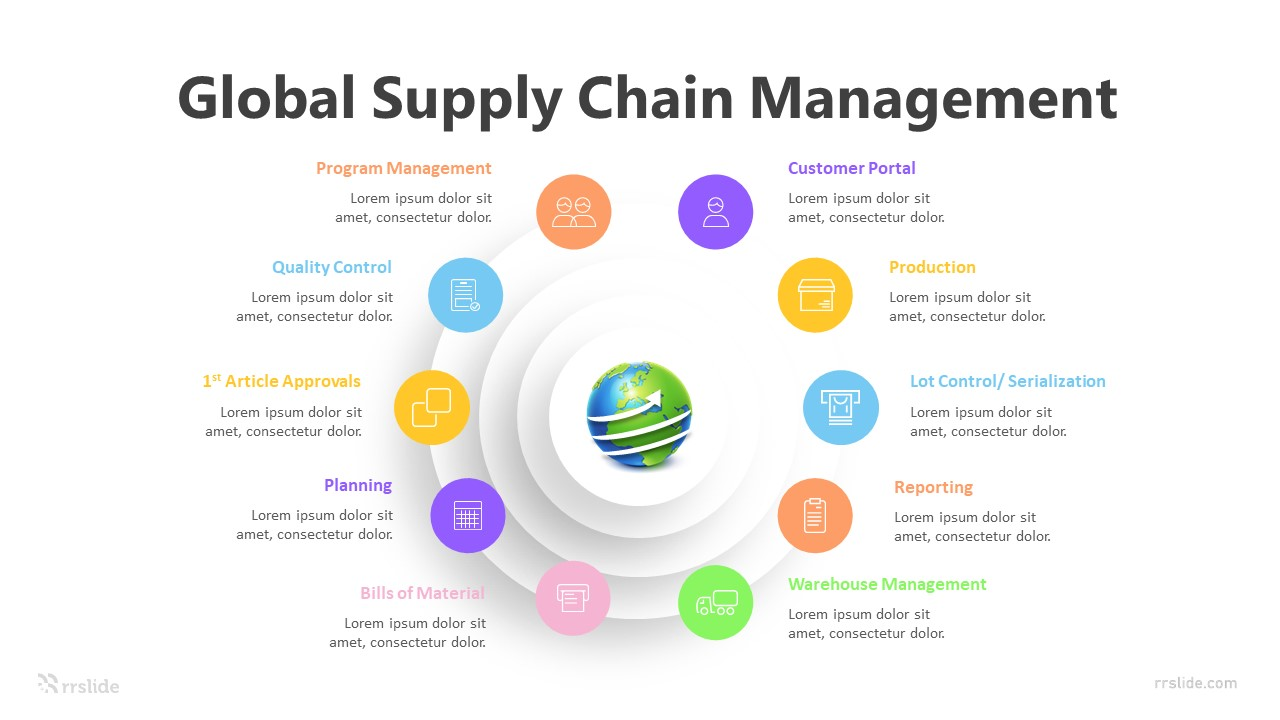 10 Global Supply Chain Management Infographic Template