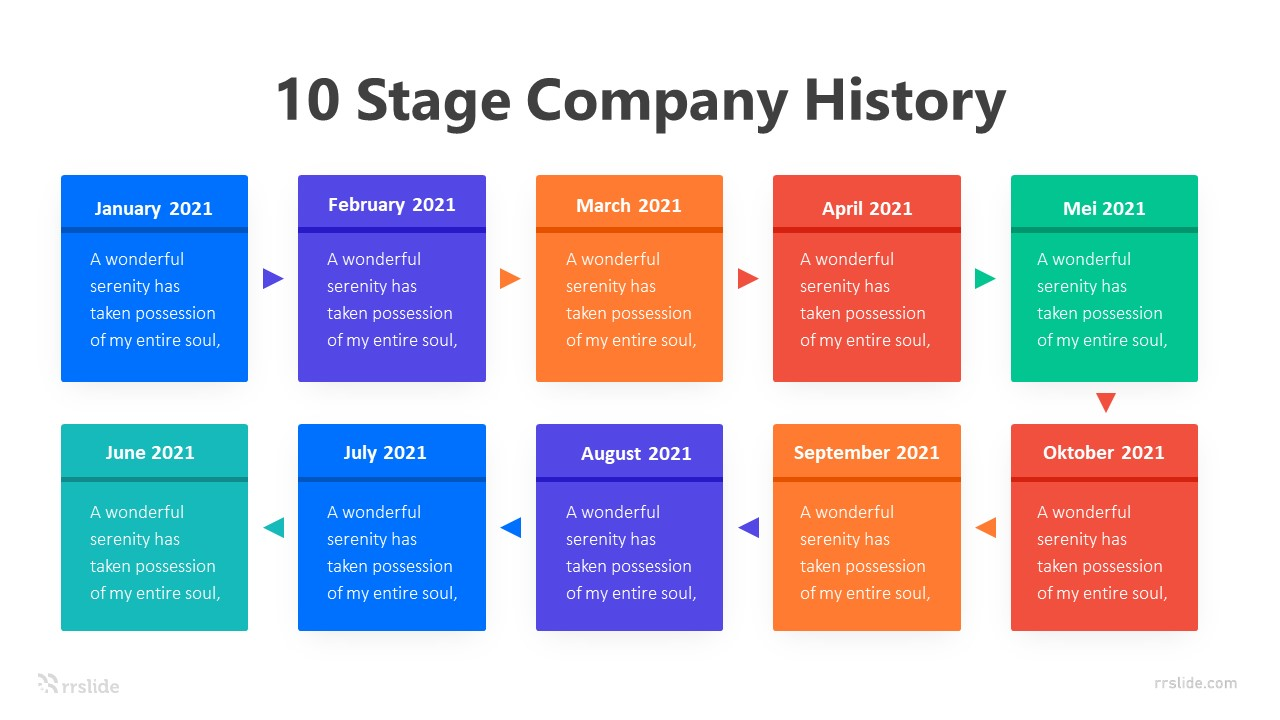 10 Stage Company History Infographic Template