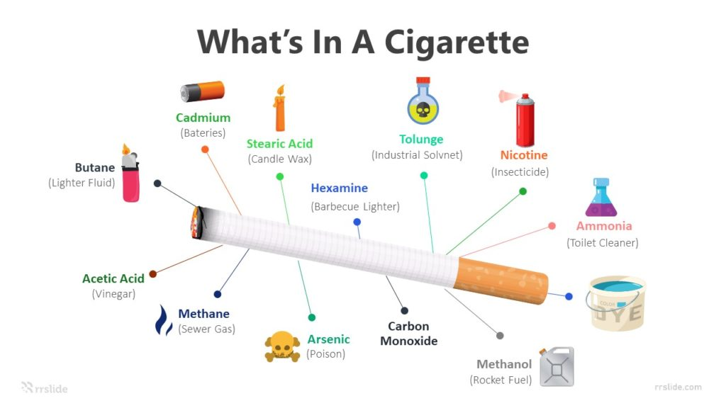 10 Step What's In A Cigarette Infographic Template