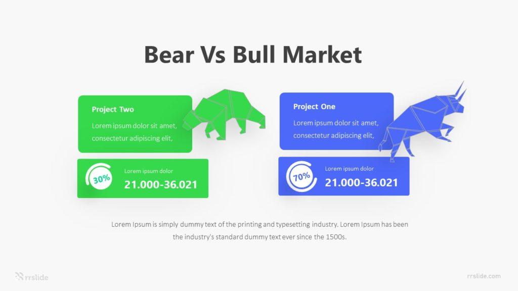 2 Bear Vs Bull Market Infographic Template