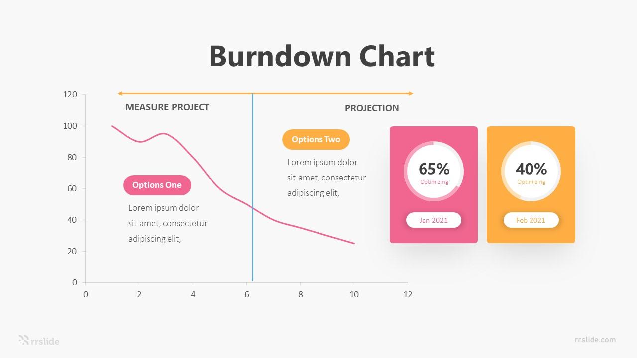 2 Burndown Chart Infographic Template