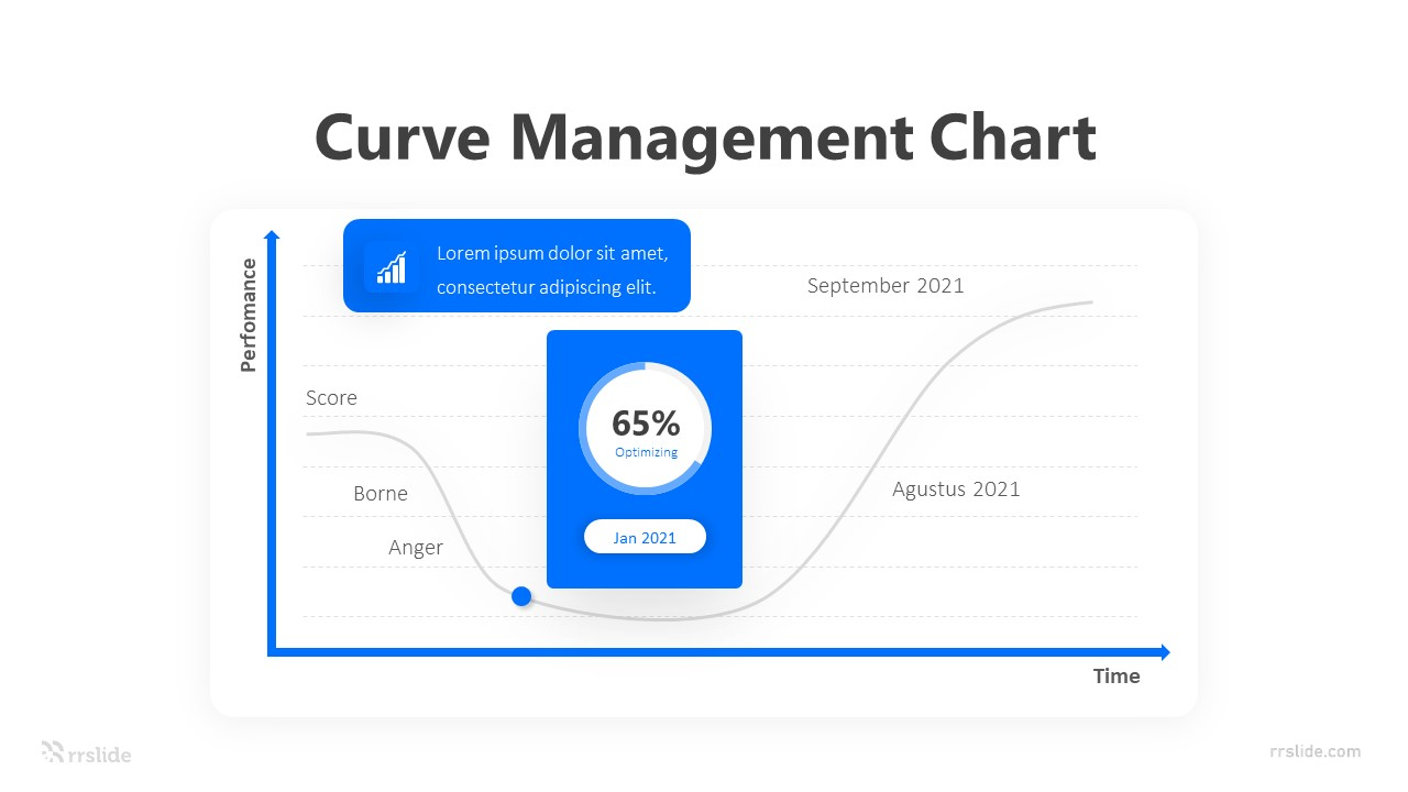 2 Curve Management Chart Infographic Template