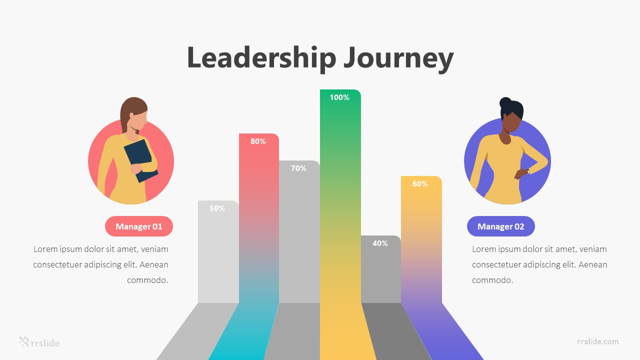 2 Leadership Journey Infographic Template