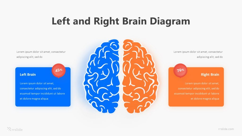 2 Left And Right Brain Diagram Infographic Template