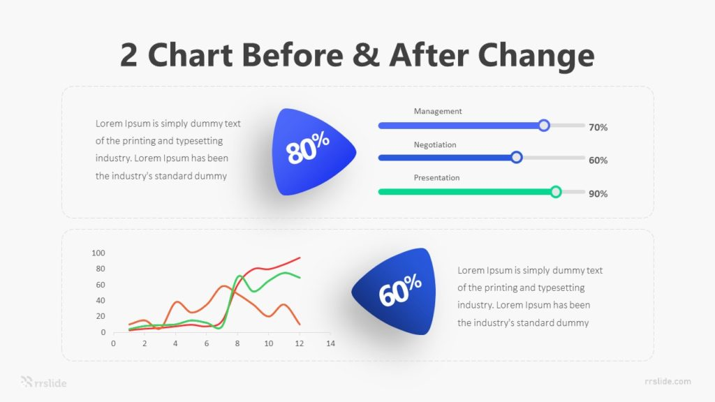 2 Line Chart Before & After Change Infographic Template