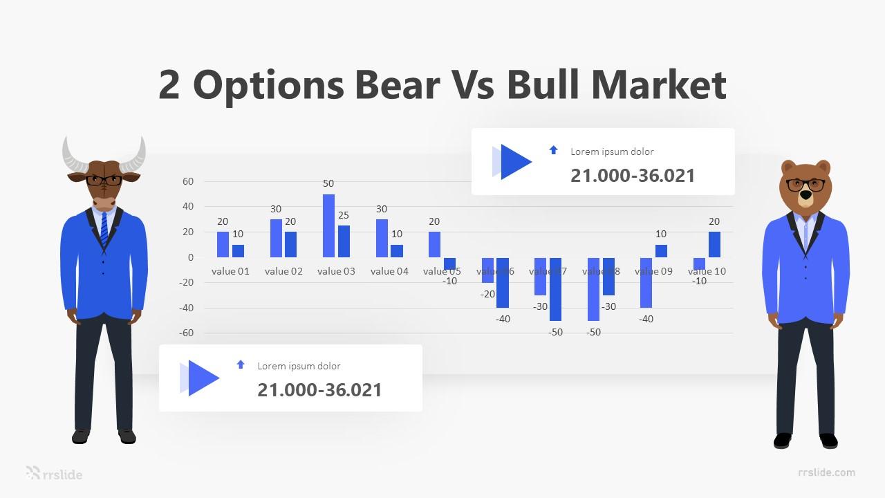 2 Options Bear Vs Bull Market Infographic Template