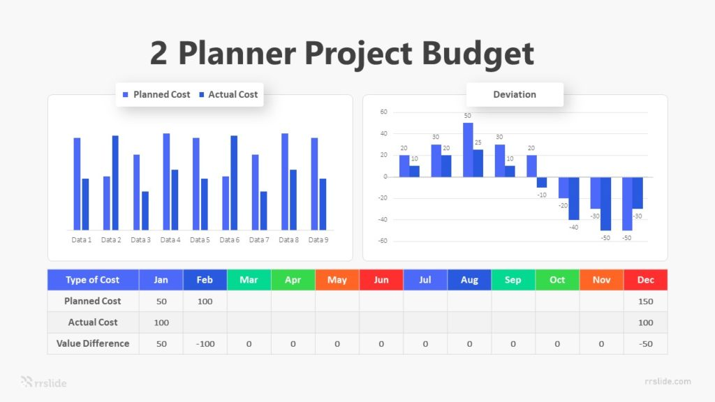 2 Planner Project Budget Infopgraphic Template