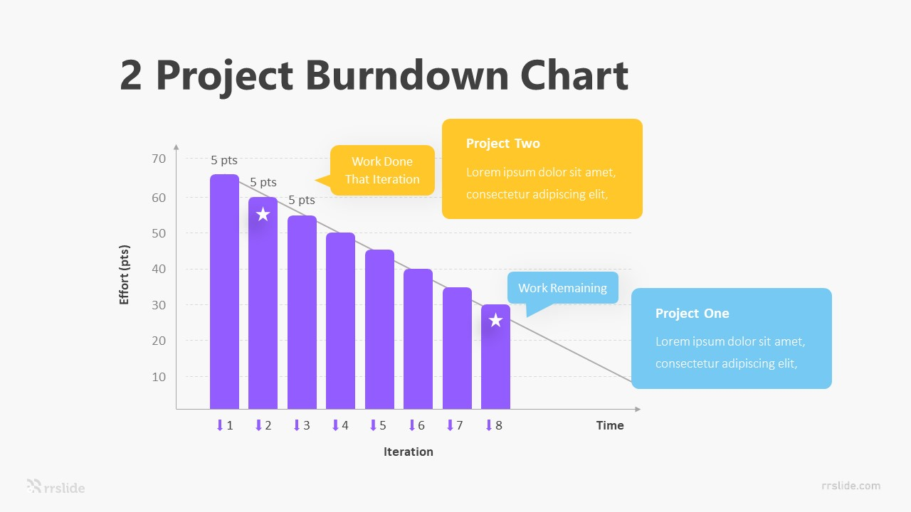2 Project Burndown Chart Infographic Template