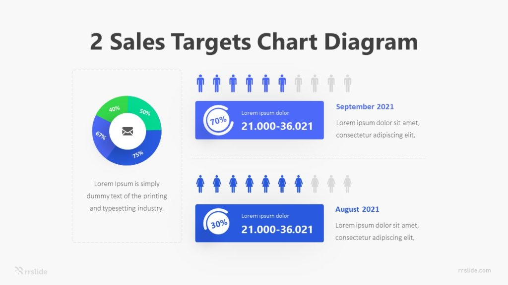 2 Sales Targets Chart Diagram Infographic Template
