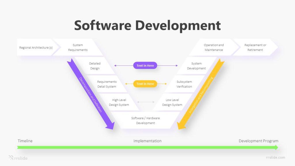 2 Software Development Infographic Template