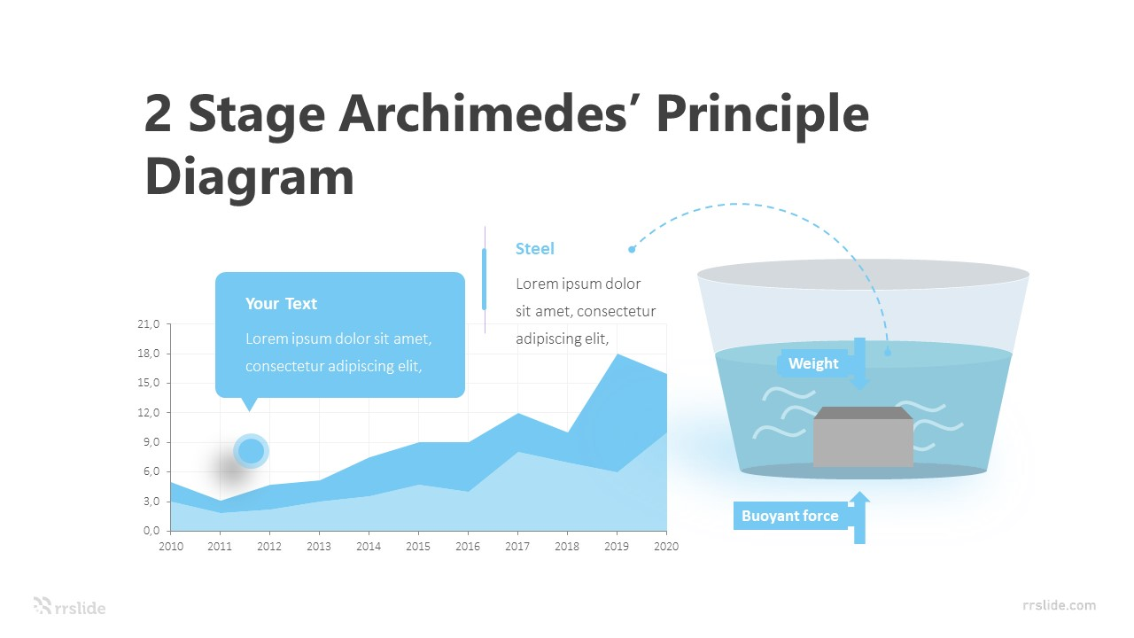 2 Stage Archimedes' Principle Diagram Infographic Template