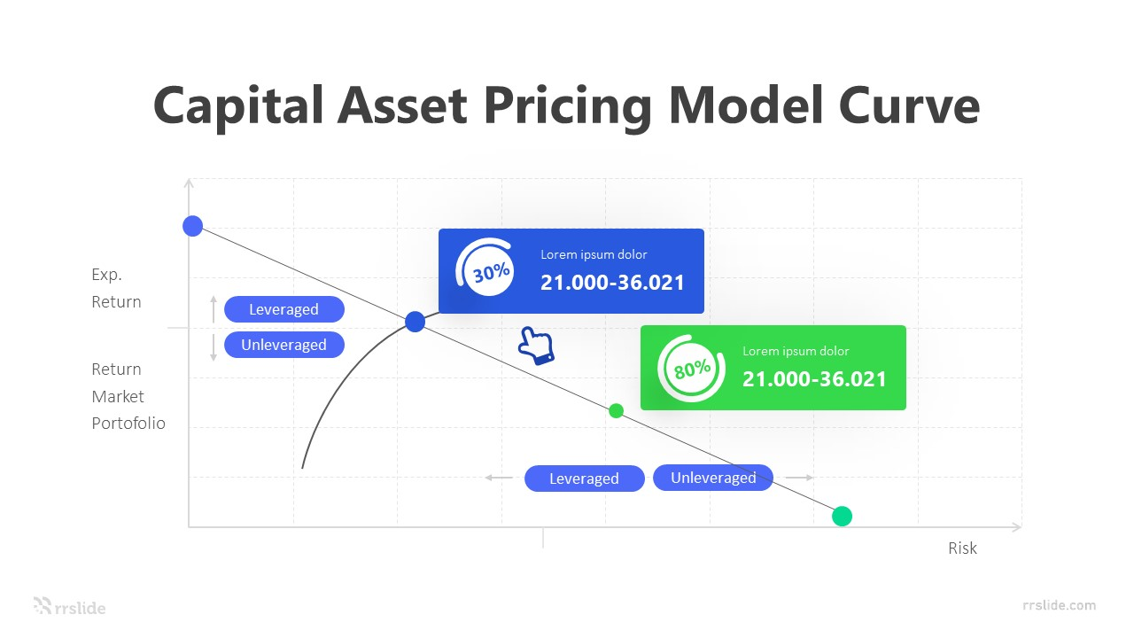 2 Stage Capital Asset Pricing Model Curve Infographic Template