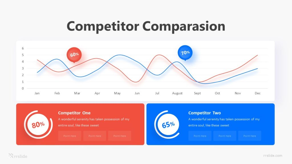 2 Stage Competitor Comparasion Infographic Template