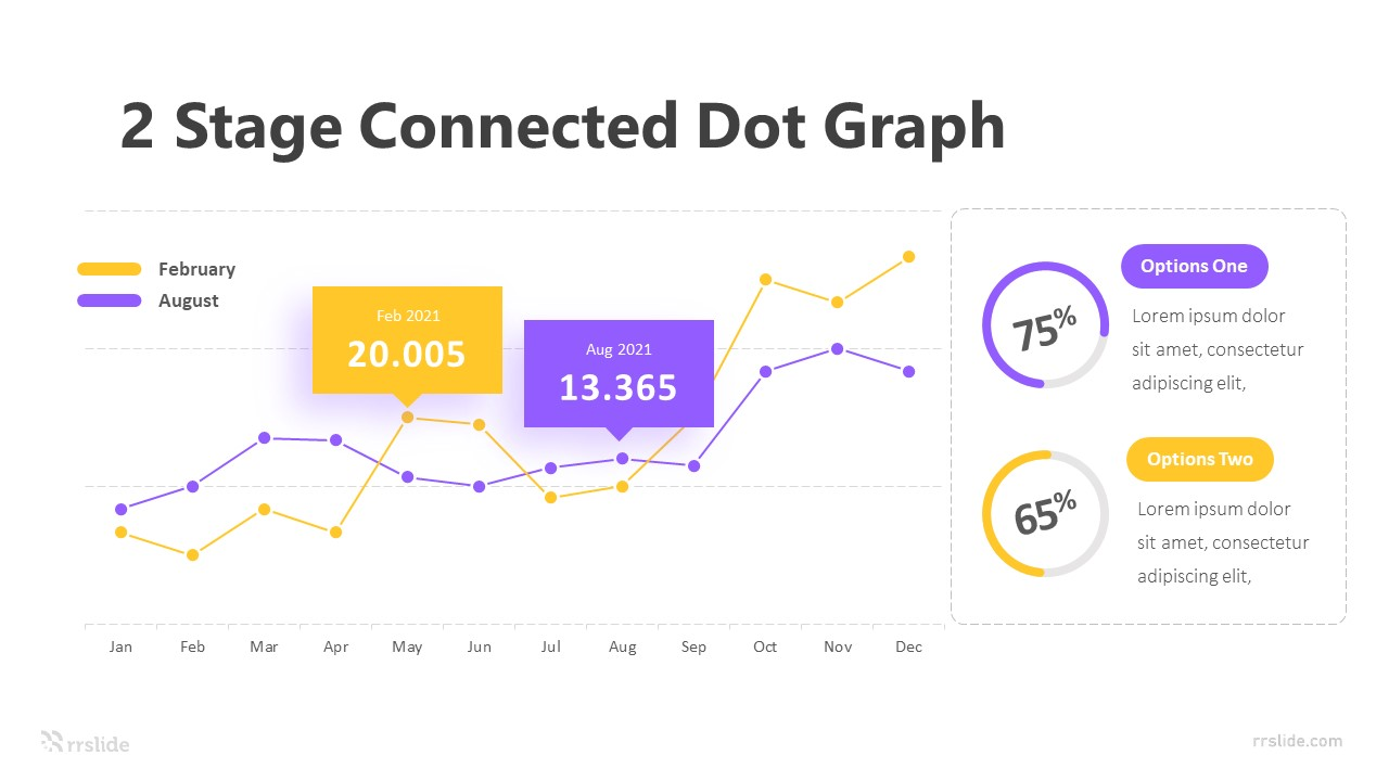 2 Stage Connected Dot Graph Infographic Template