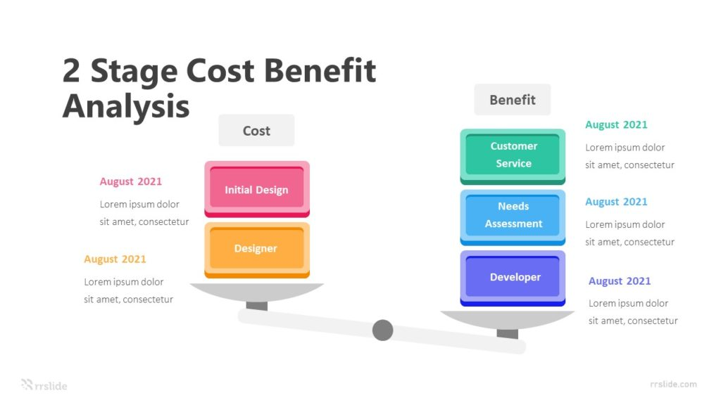 2 Stage Cost Benefit Analysis Infographic Template