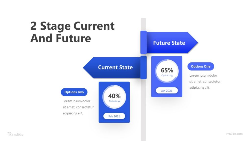2 Stage Current And Future Infographic Template