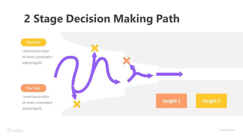 2 Stage Decision Making Path Infographic Template