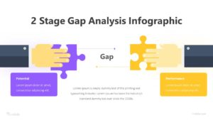 2 Stage Gap Analysis Infographic Template