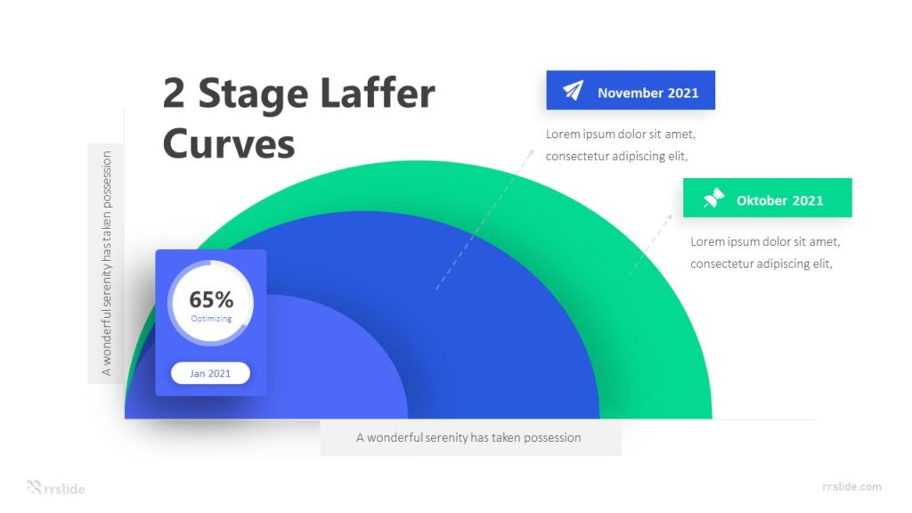2 Stage Laffer Curves Infographic Template