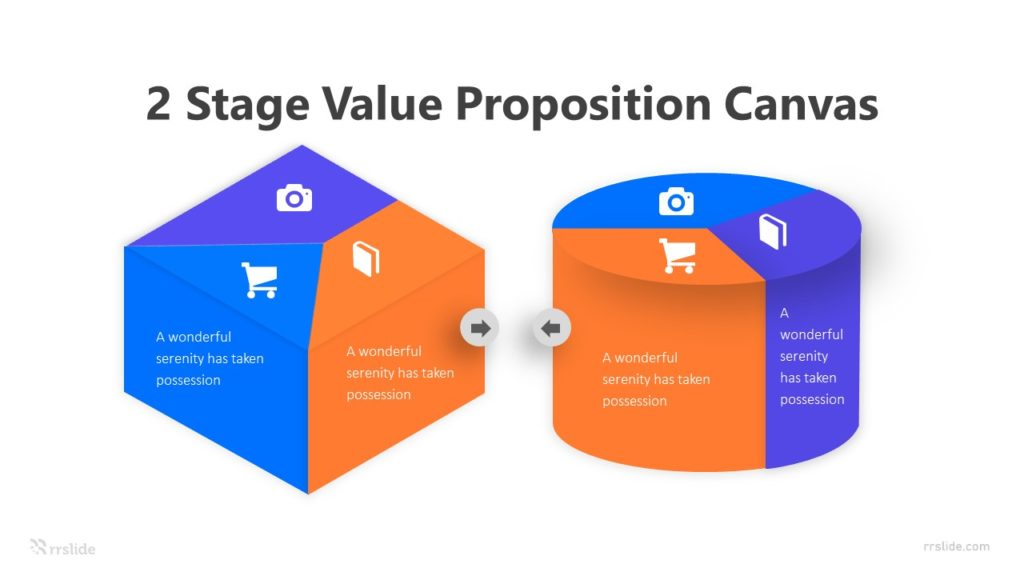 2 Stage Value Proposition Canvas Infographic Template