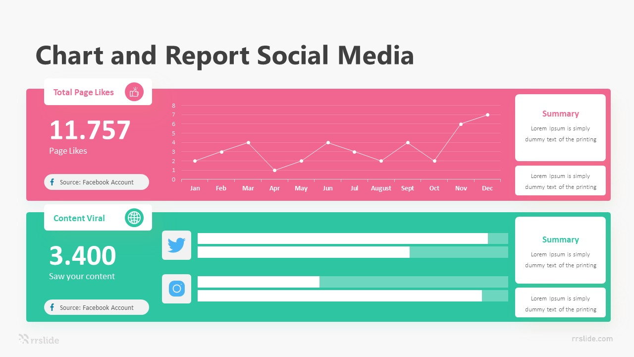 2 Step Chart And Report Social Media Infographic Template