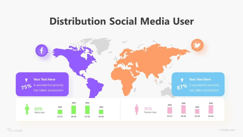 2 Step Distribution Social Media User Infographic Template