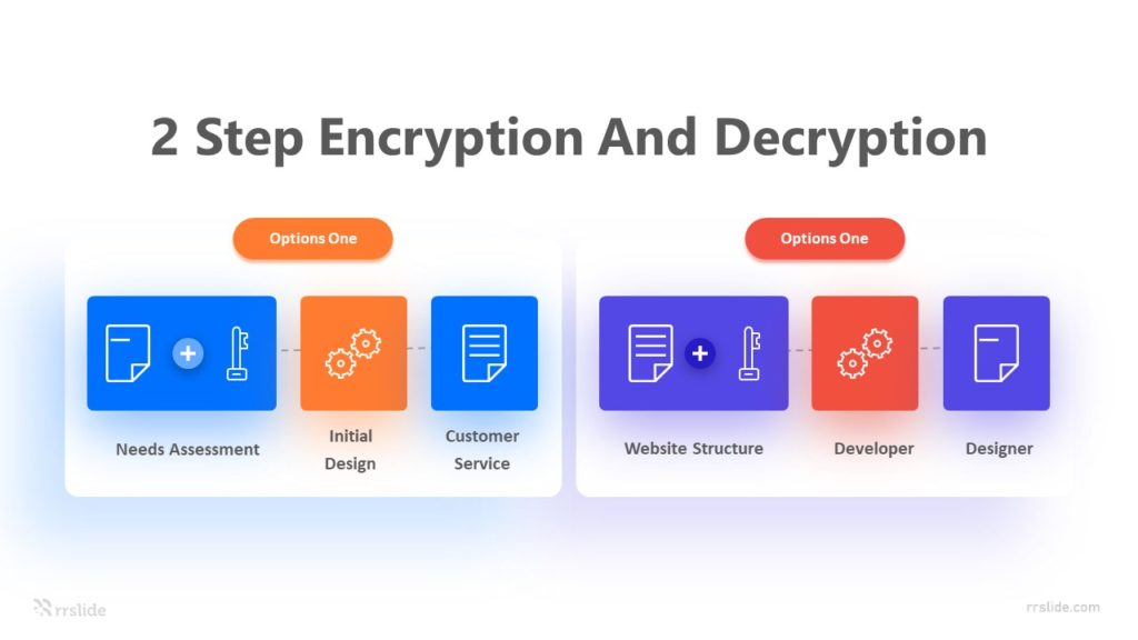 2 Step Encryption And Decryption Infographic Template