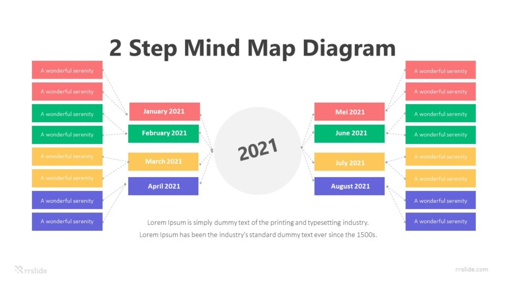 2 Step Mind Map Diagram Infographic Template
