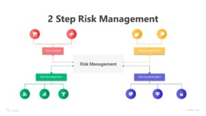 2 Step Risk Management Infographic Template