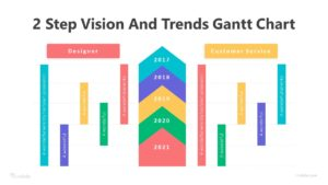 2 Step Vision And Trends Gantt Chart Infographic Template