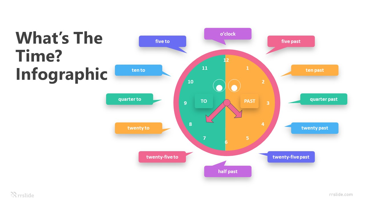 2 Step What's The Time Infographic Template
