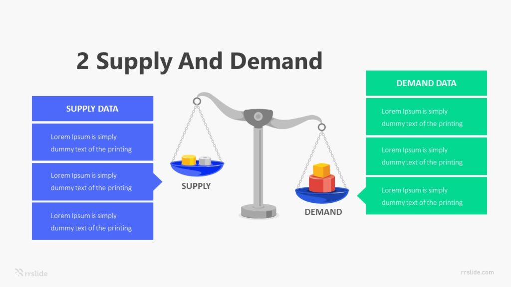 2 Supply And Demand Infographic Template