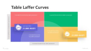2 Table Laffer Curves Infographic Template