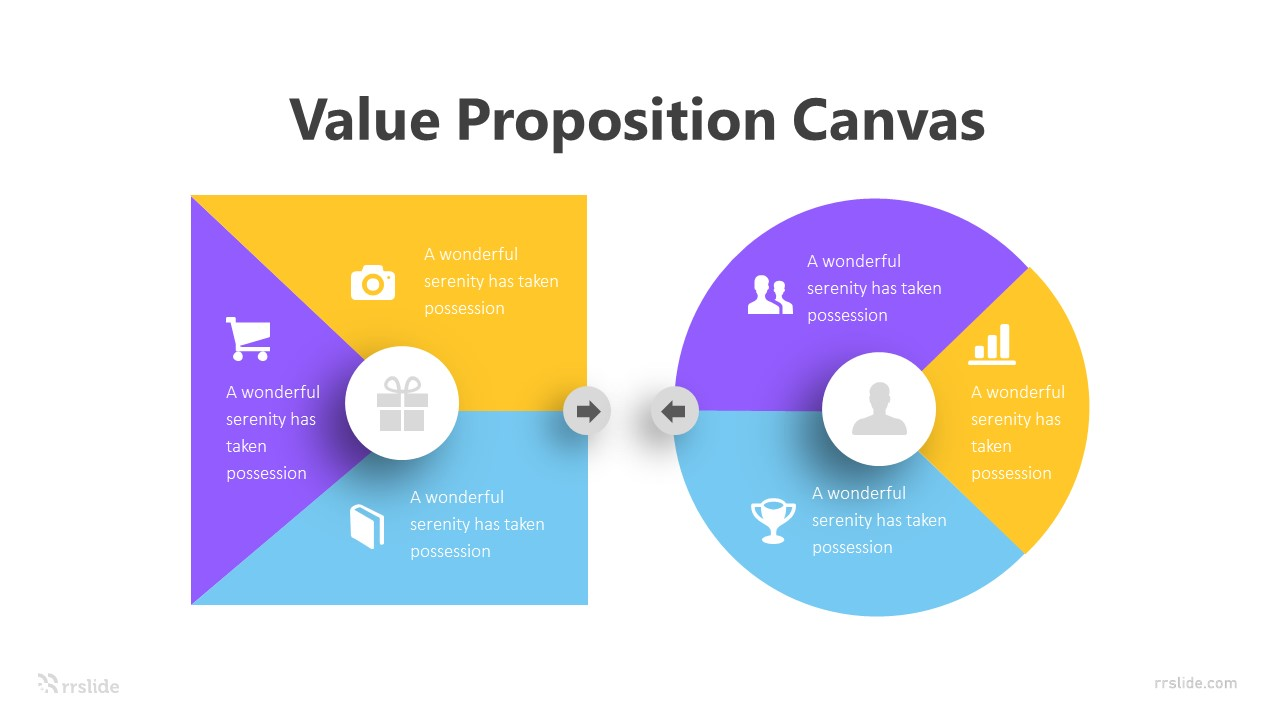 2 Value Proposition Canvas Infographic Template