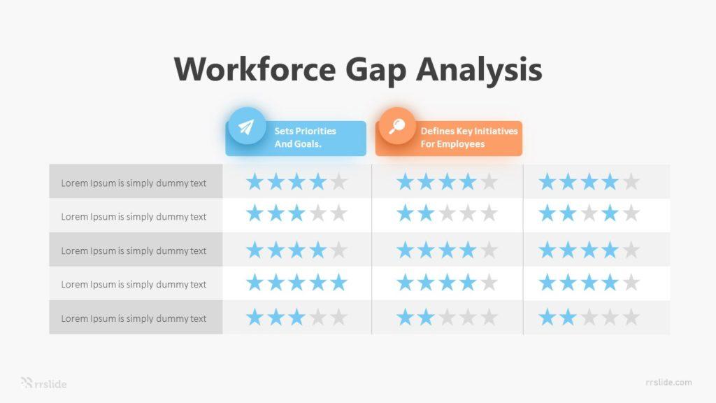 2 Workforce Gap Analysis Infographic Template