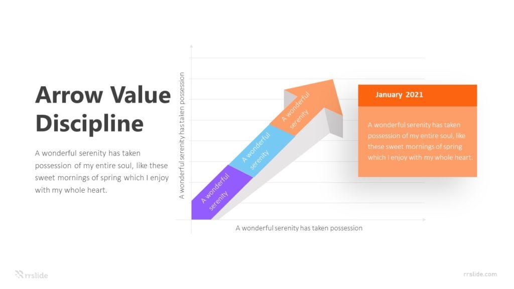 3 Arrow Value Discipline Infographic Template