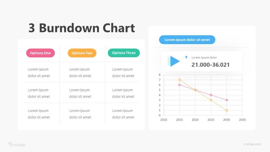3 Burndown Chart Infographic Template