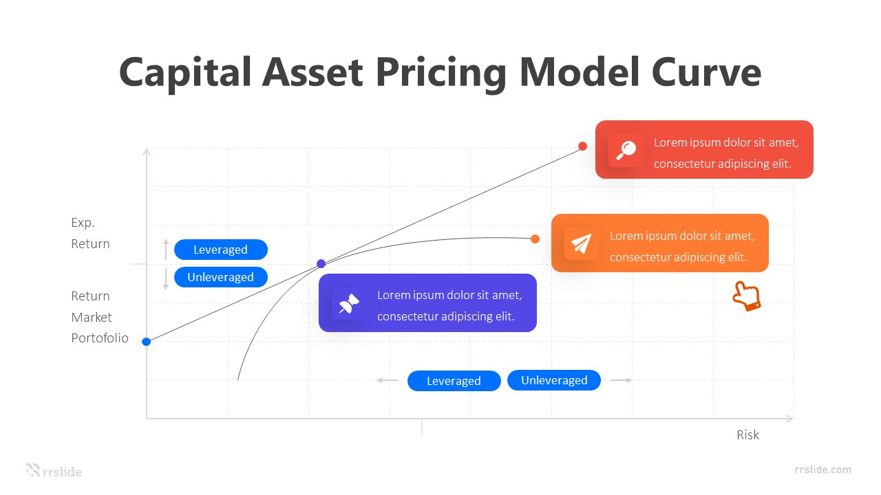 3 Capital Asset Pricing Model Curve Infographic Template