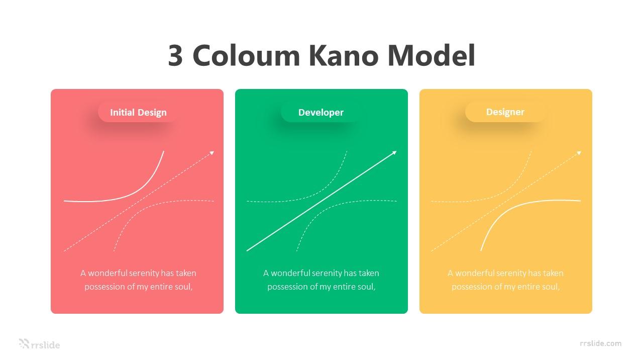3 Coloum Kano Model Infographic Template