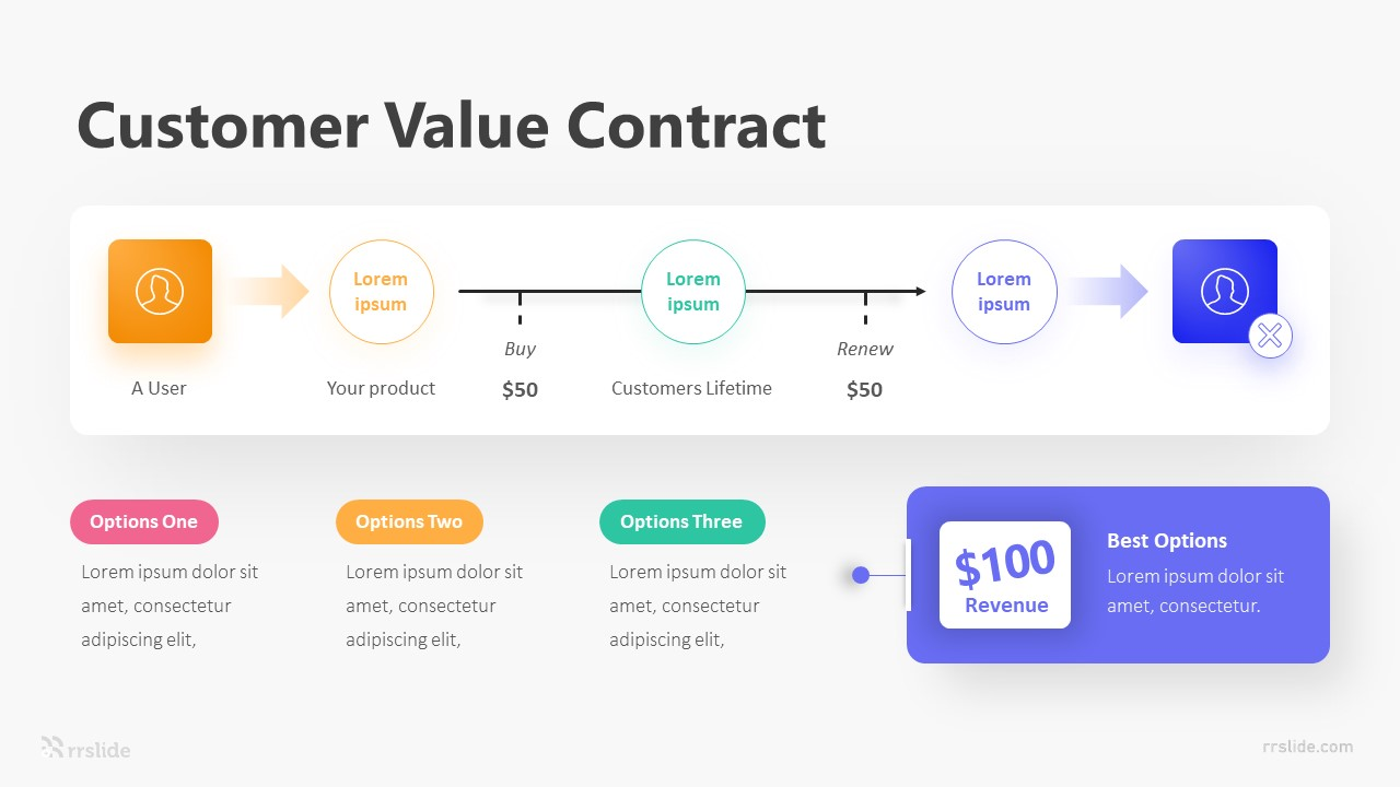 3 Customer Value Contract infographic Template