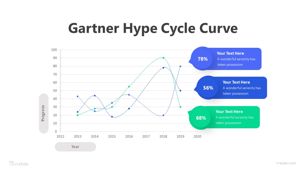 3 Gartner Hype Cycle Curve Infographic Template