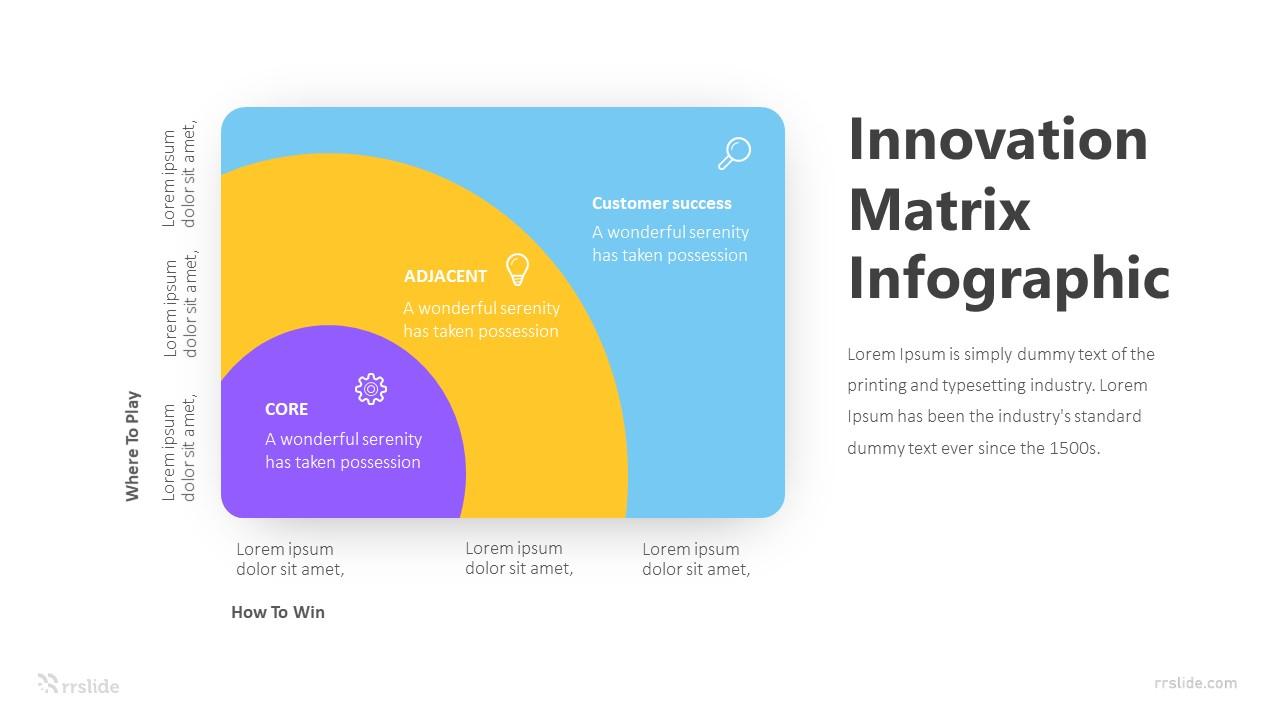 3 Innovation Matrix Infographic Template