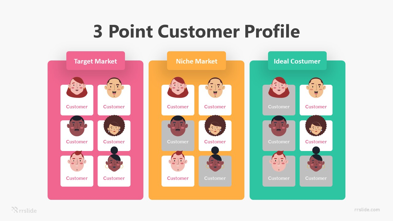 3 Point Customer Profile Infographic Template