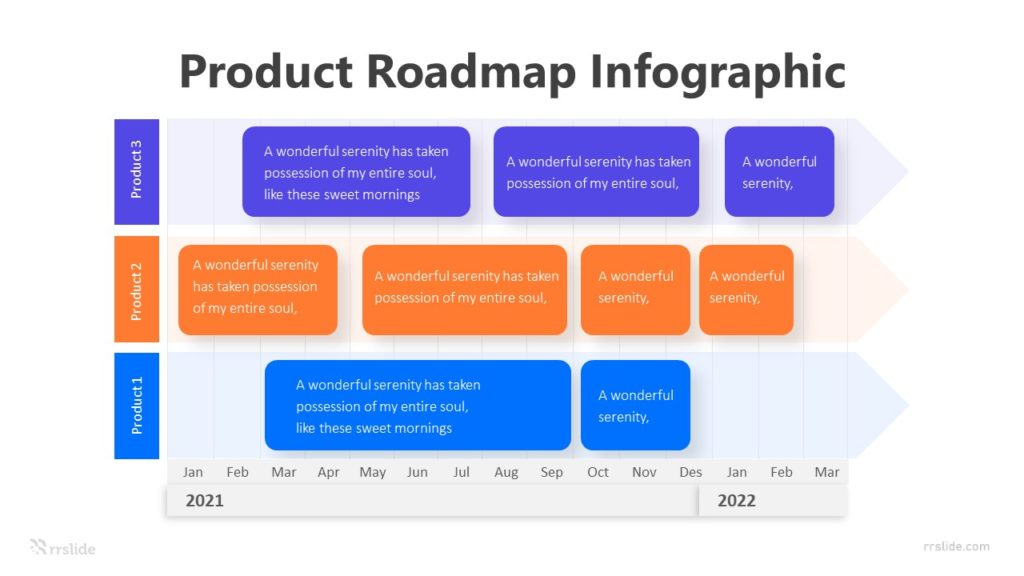 3 Product Roadmap Infographic Template